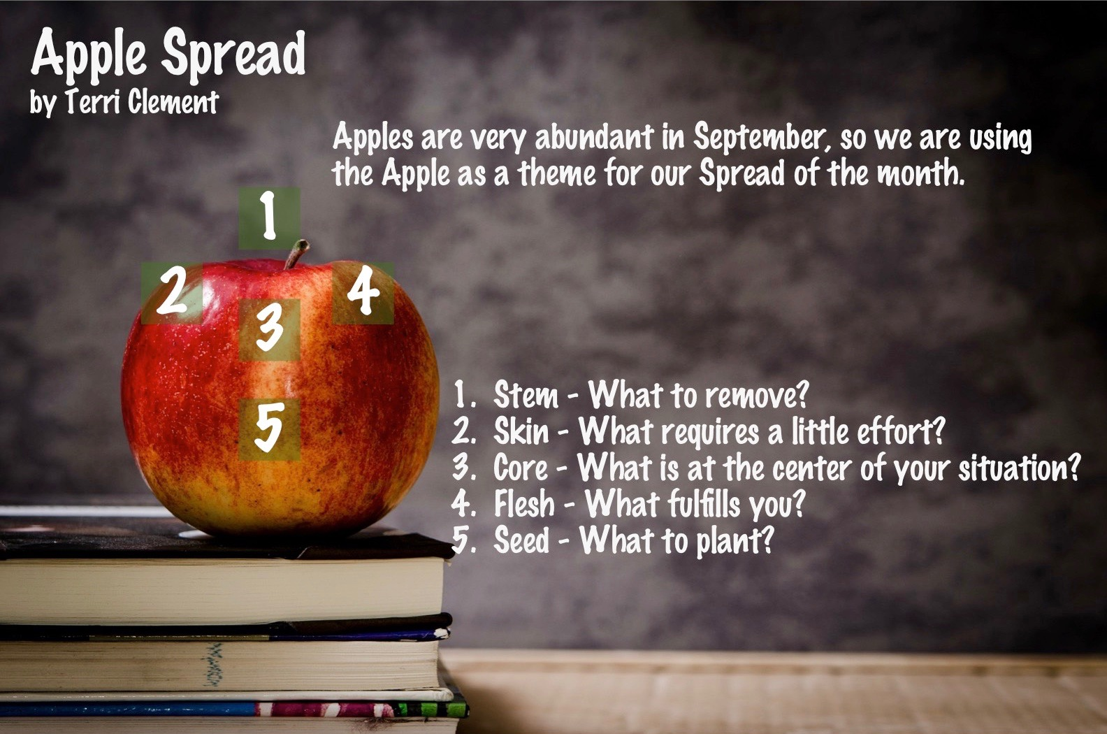 Dévoilez les secrets de l'Automne avec le Tirage en Pomme